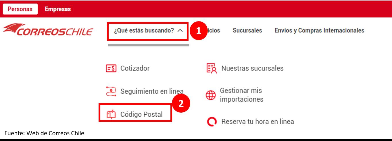 Cómo Saber Cuál Es Mi Código Postal